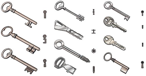 types de clés